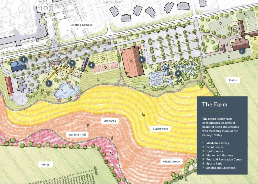 A Detailed Look at the Hoffer Farm Project